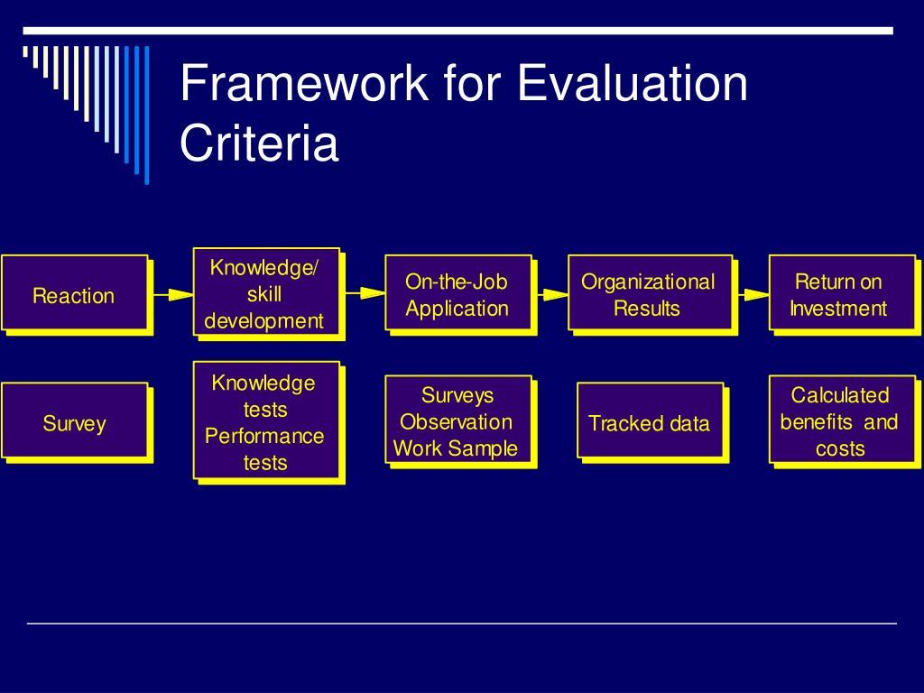 Framework for Evaluation Criteria