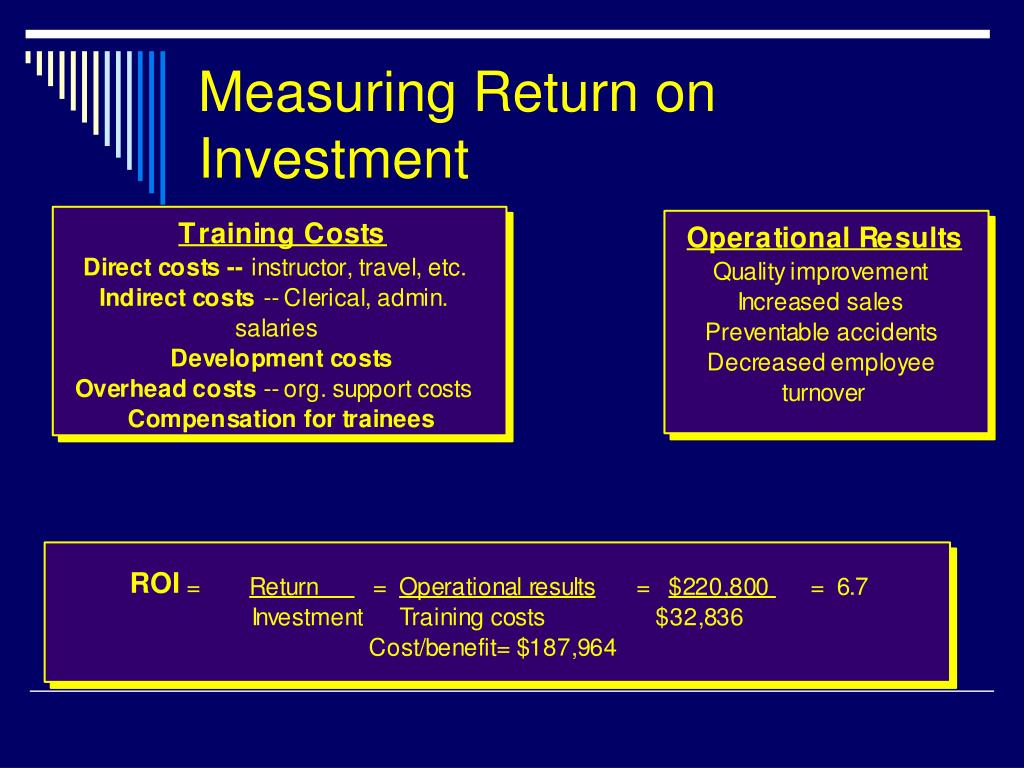 Measuring Return on Investment