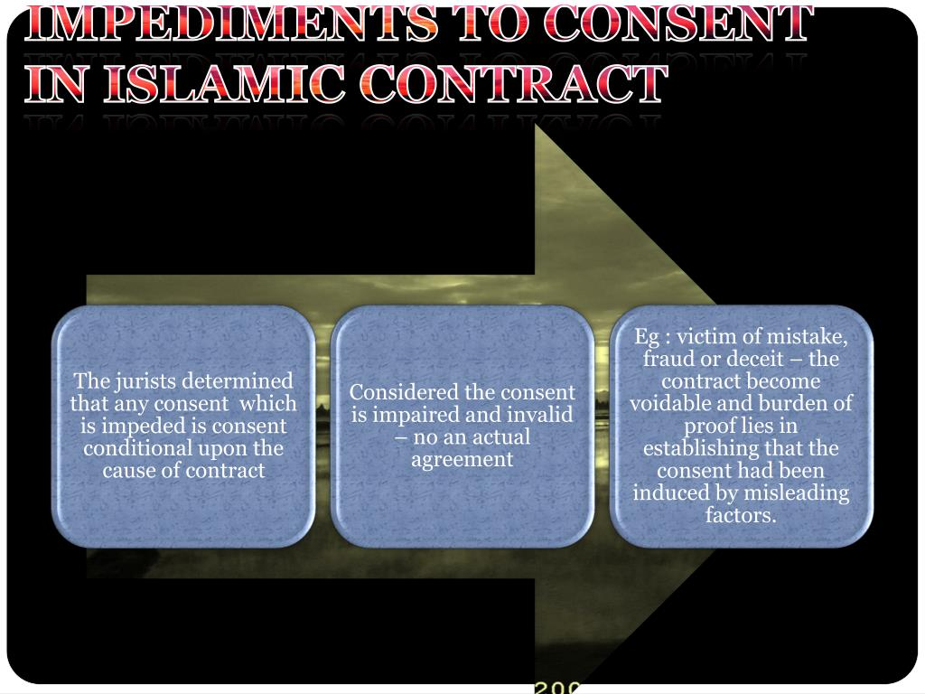IMPEDIMENTS TO CONSENT IN ISLAMIC CONTRACT