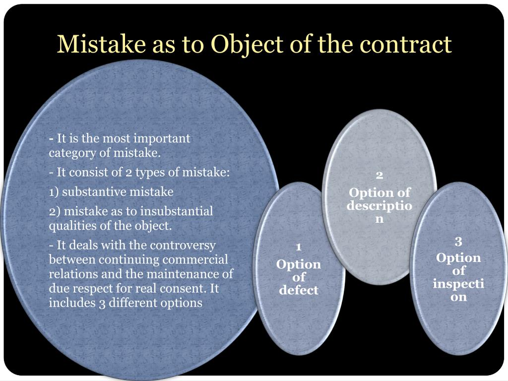 Mistake as to Object of the contract