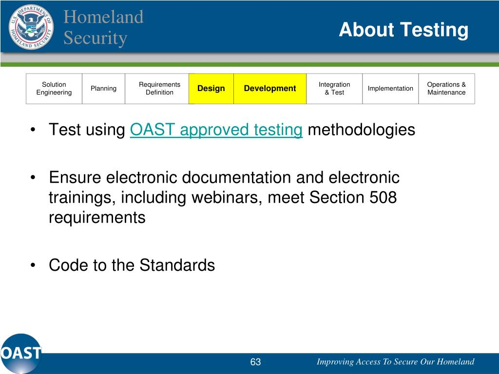 About Testing
