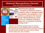 national recognitions earned what they say about winthrop