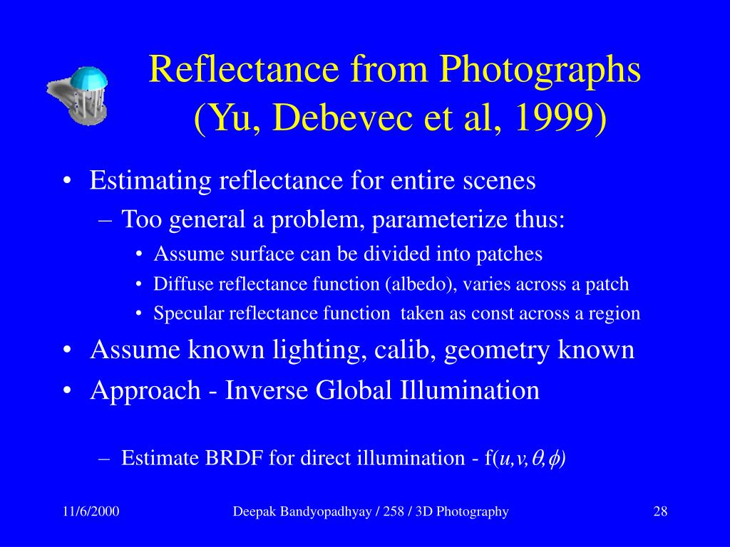 Reflectance from Photographs