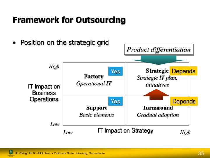 Framework for Outsourcing