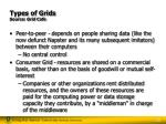 types of grids source grid cafe1
