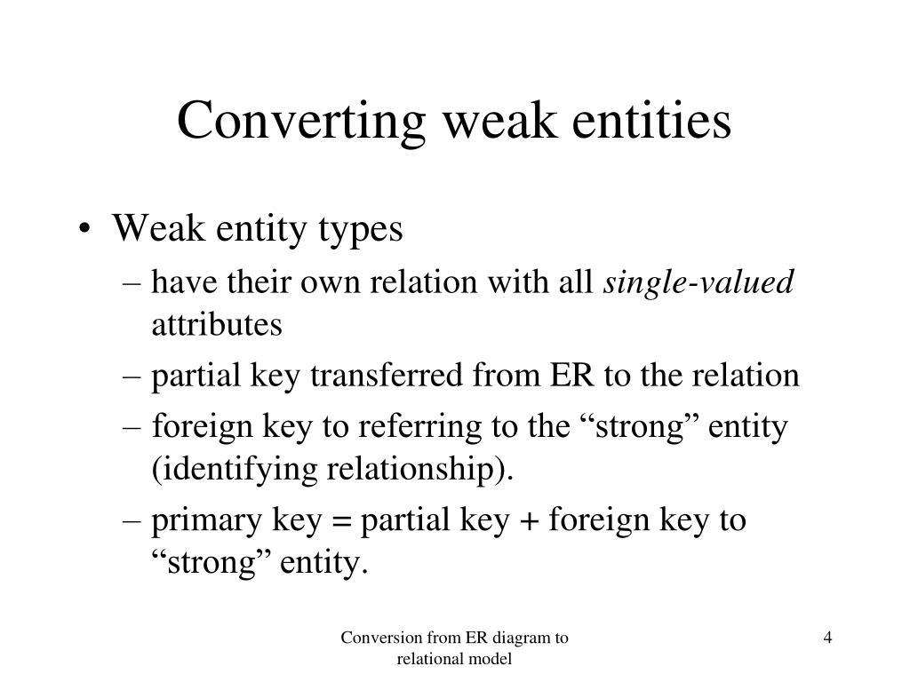 Converting weak entities