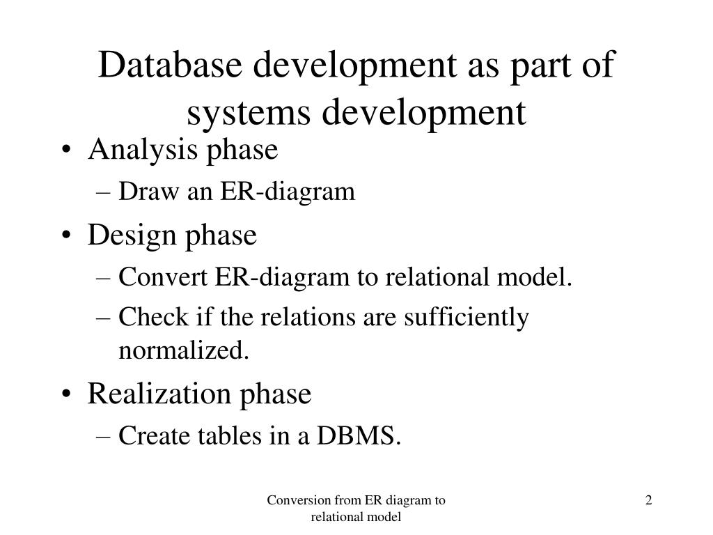 Database development as part of systems development