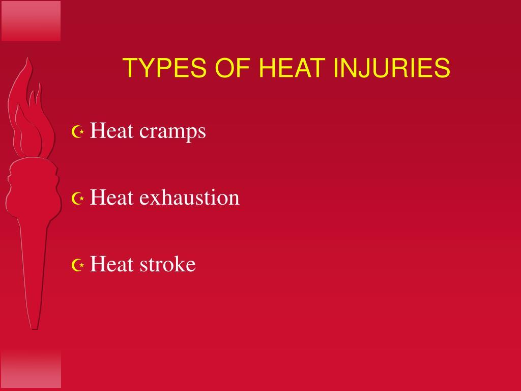 TYPES OF HEAT INJURIES