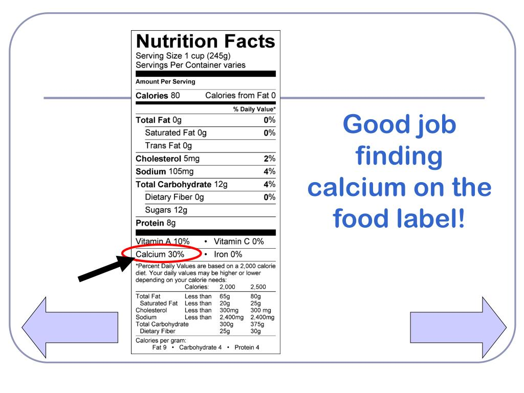 Good job finding calcium on the food label!