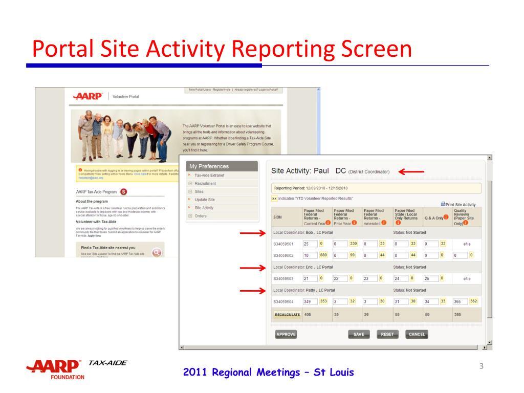Portal Site Activity Reporting Screen