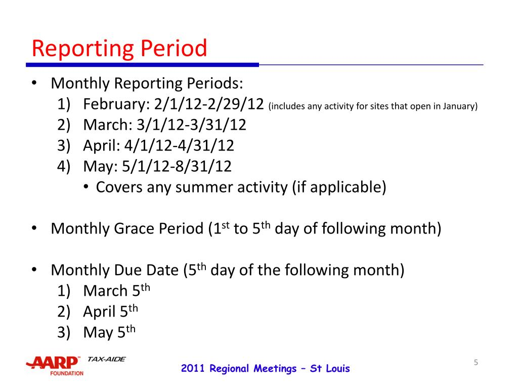 Reporting Period