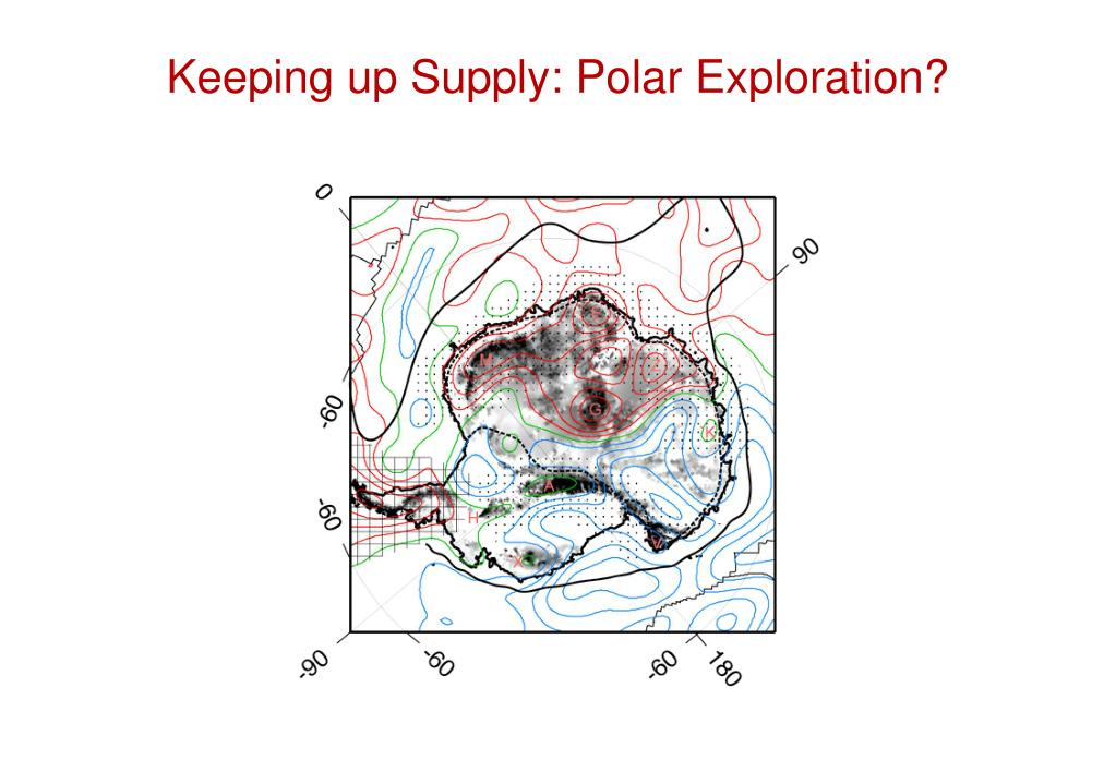 Keeping up Supply: Polar Exploration?