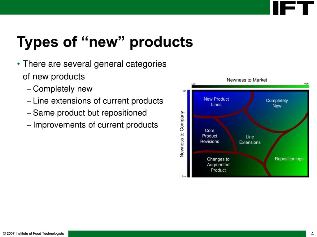 There are several general categories of new products