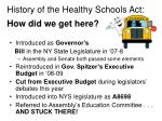 history of the healthy schools act how did we get here