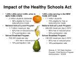 impact of the healthy schools act
