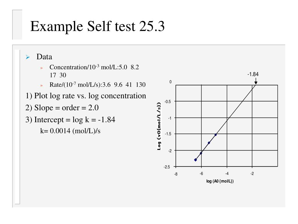 Example Self test 25.3