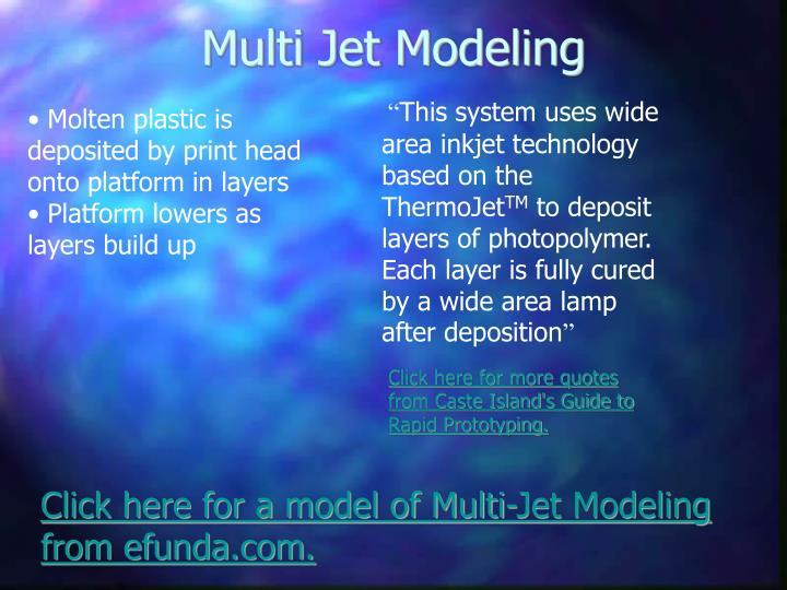 Multi jet modeling3
