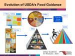 evolution of usda s food guidance