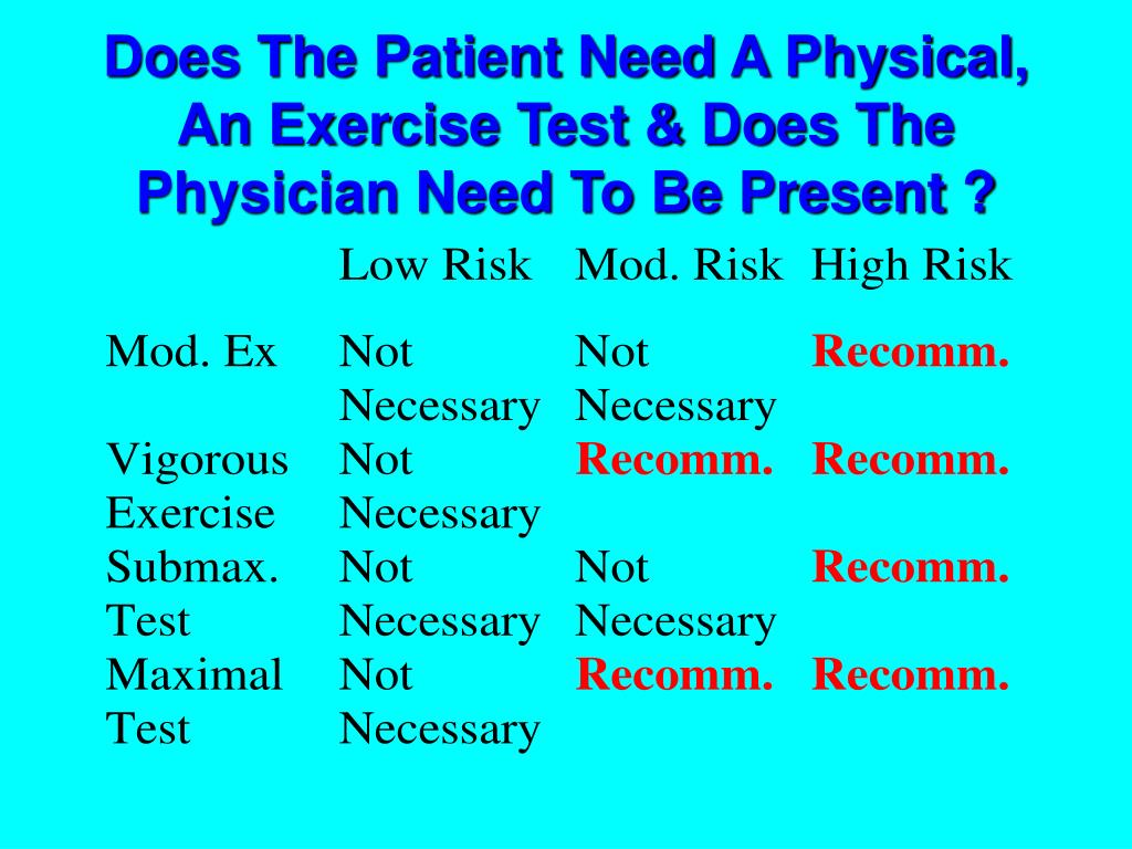Does The Patient Need A Physical, An Exercise Test & Does The Physician Need To Be Present ?