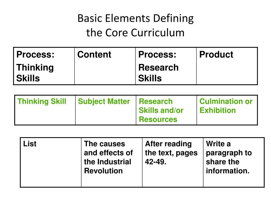 Basic Elements Defining