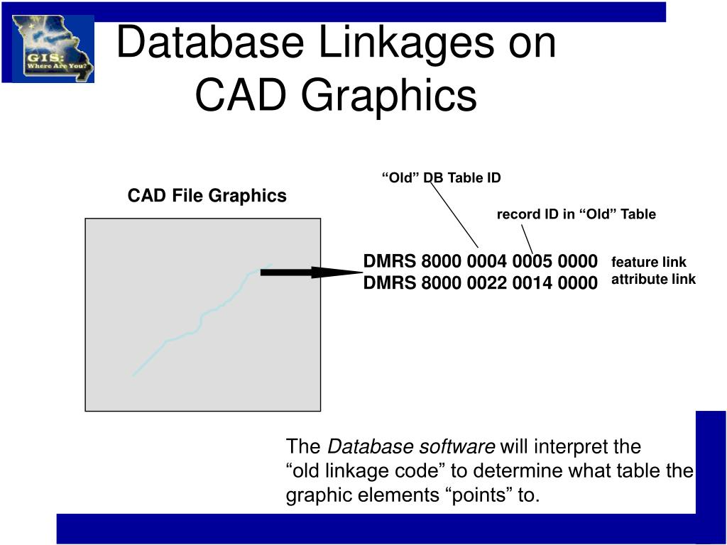 Database Linkages on CAD Graphics