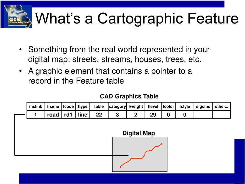 What's a Cartographic Feature