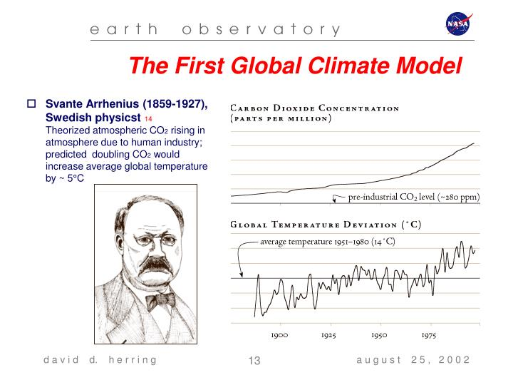 The First Global Climate Model