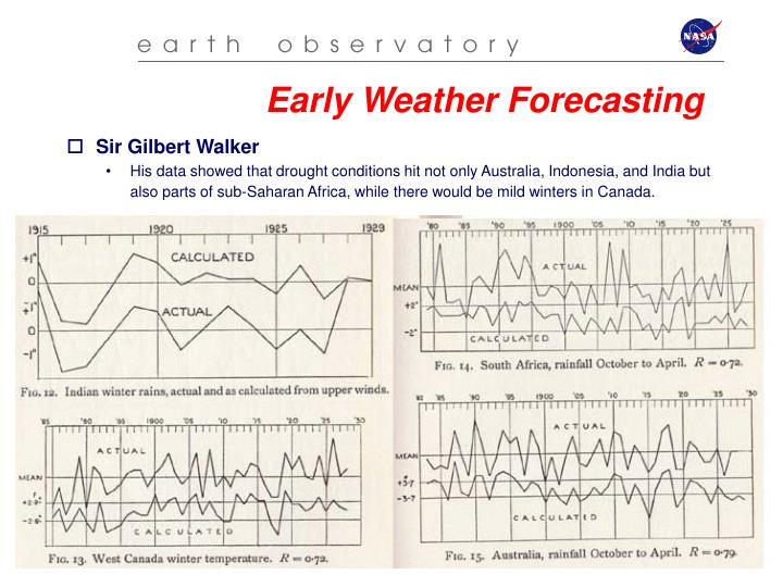 Early Weather Forecasting