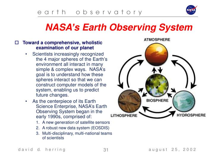 NASA's Earth Observing System
