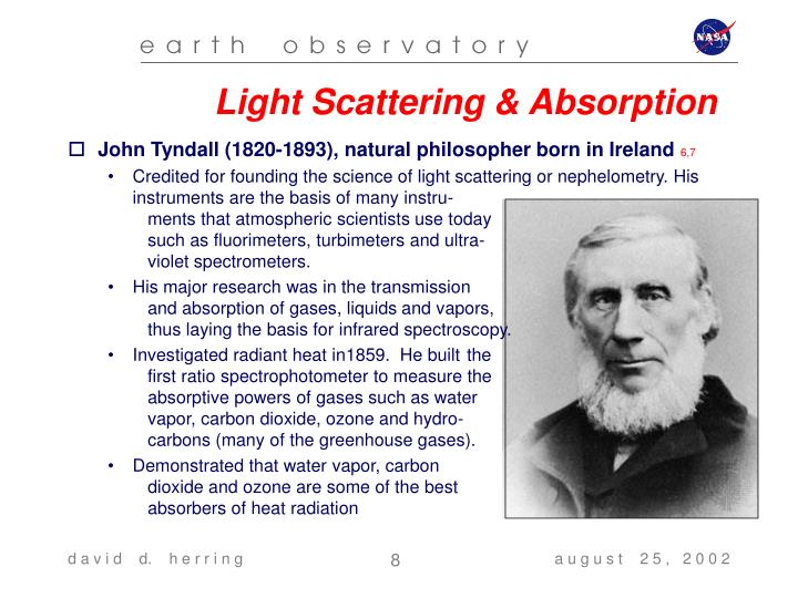 Light Scattering & Absorption