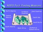 wipo fact finding missions