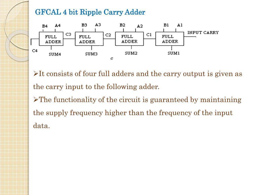 GFCAL 4 bit Ripple Carry Adder