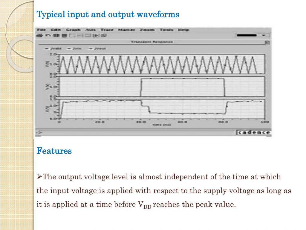 Typical input and output waveforms