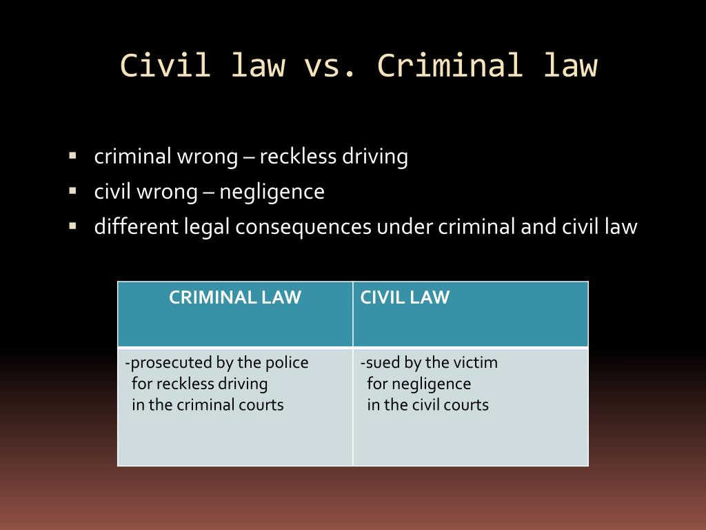 gr 11 law definitions Learn grade 11 law with free interactive flashcards choose from 500 different sets of grade 11 law flashcards on quizlet.