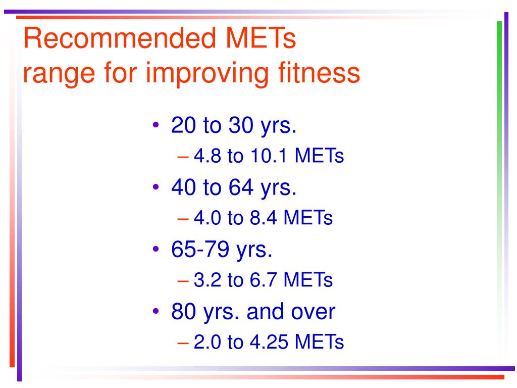 Recommended METs