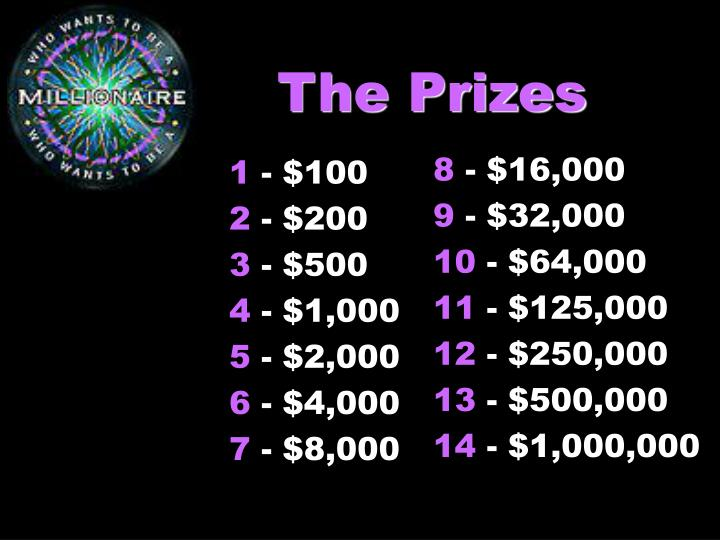 The Prizes