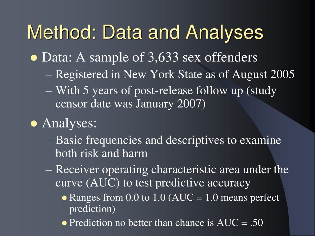 Method: Data and Analyses