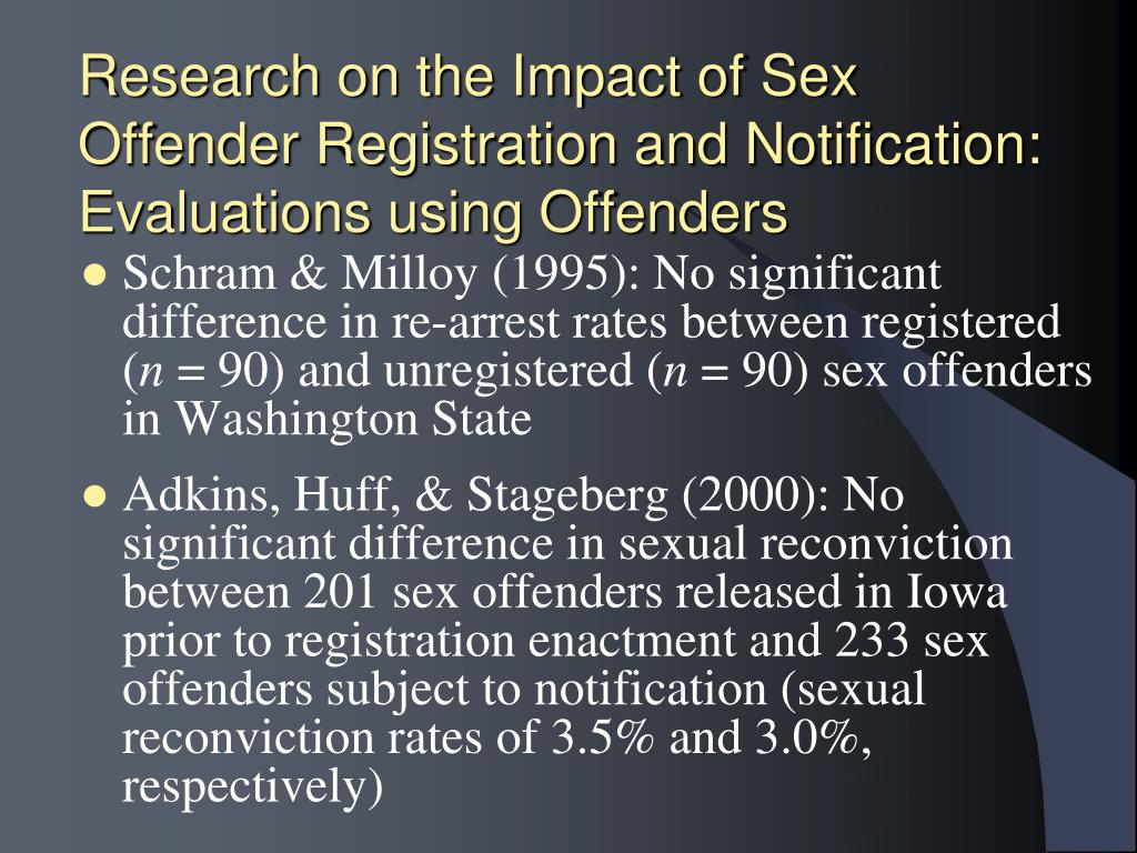 Research on the Impact of Sex Offender Registration and Notification: