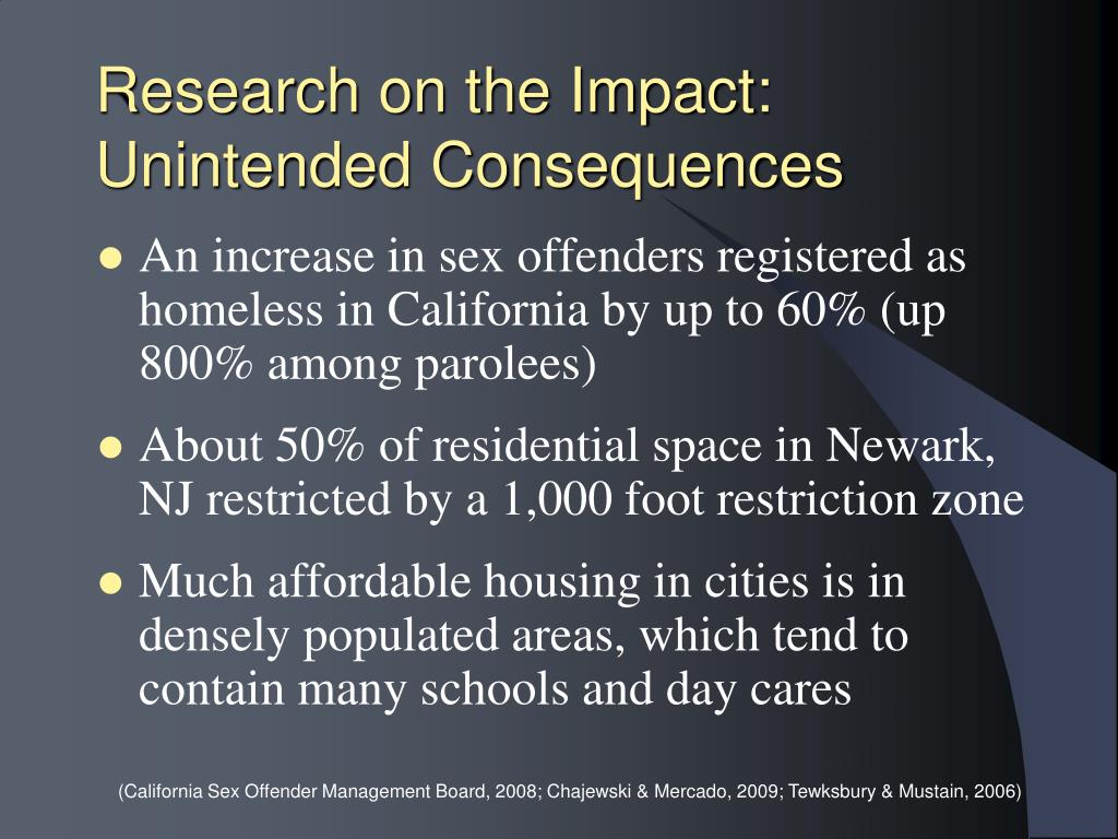 Research on the Impact: