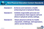 new physical education content standards8