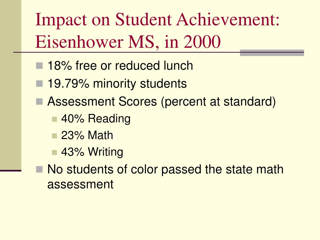 Impact on Student Achievement: