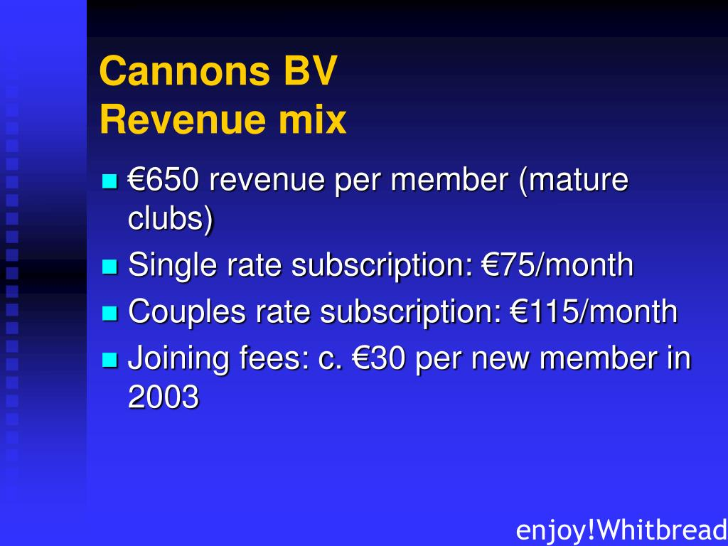 Cannons BV