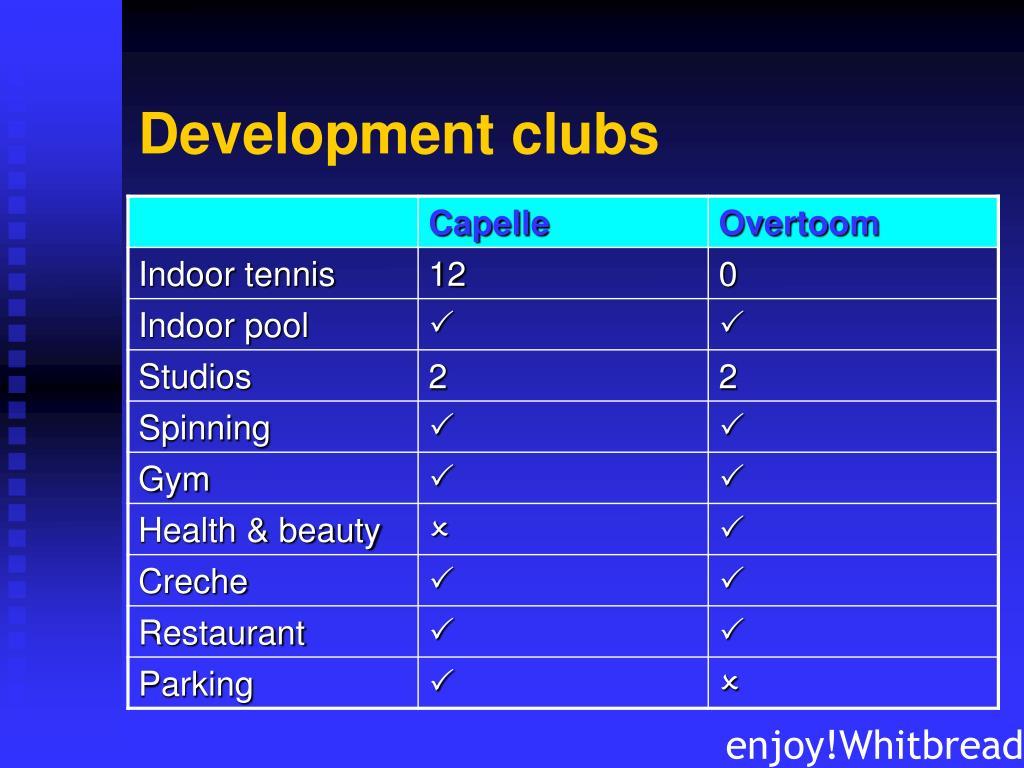 Development clubs