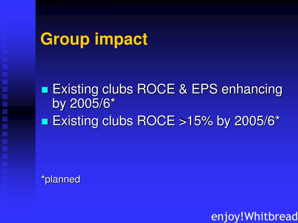 Group impact