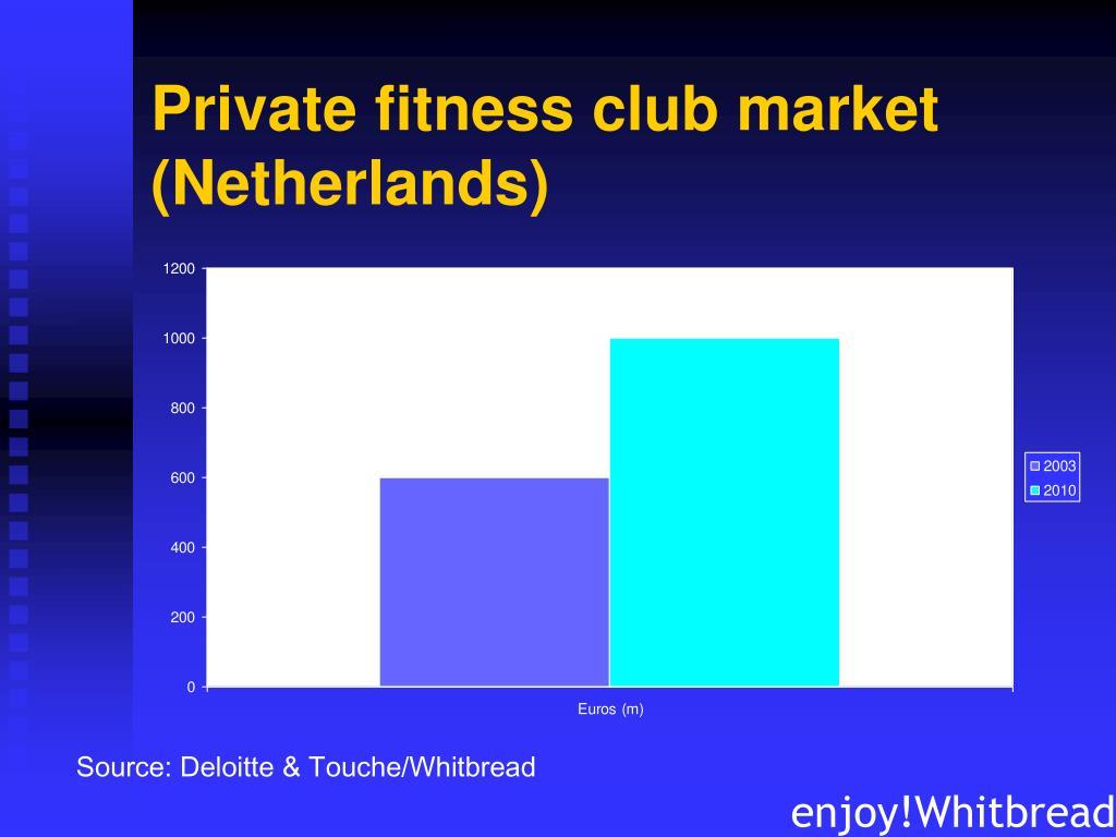 Private fitness club market