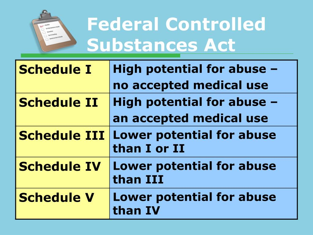 Federal Controlled Substances Act