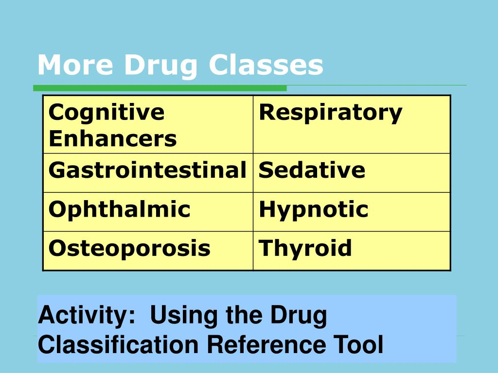 More Drug Classes