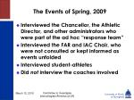 the events of spring 200943