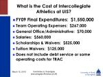 what is the cost of intercollegiate athletics at uis