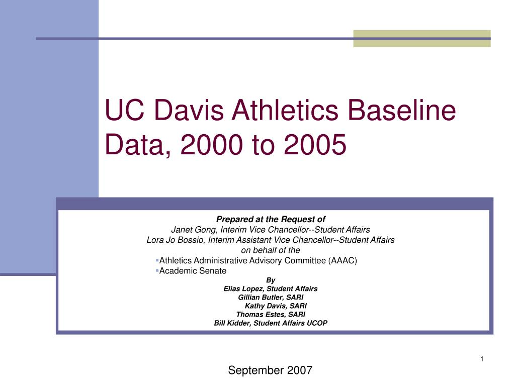 uc davis athletics baseline data 2000 to 2005 l.